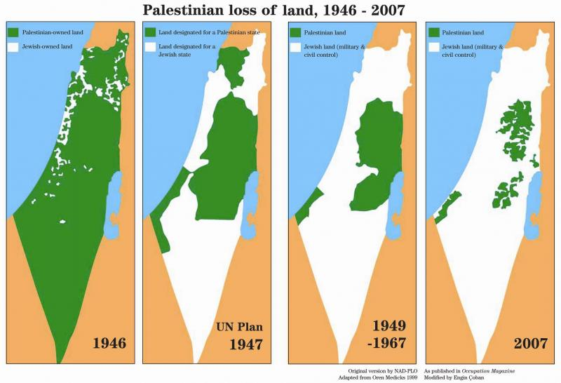 Historical
